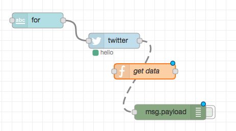 Splicing in our 'get data' function node